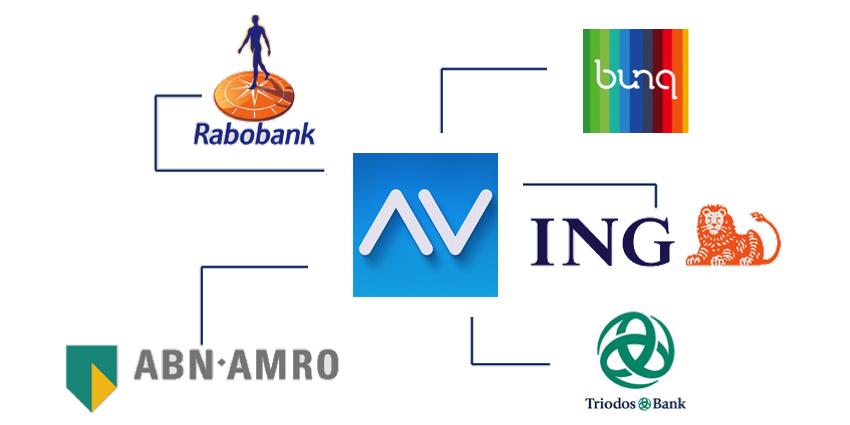 AccountView directe bankkoppelingen