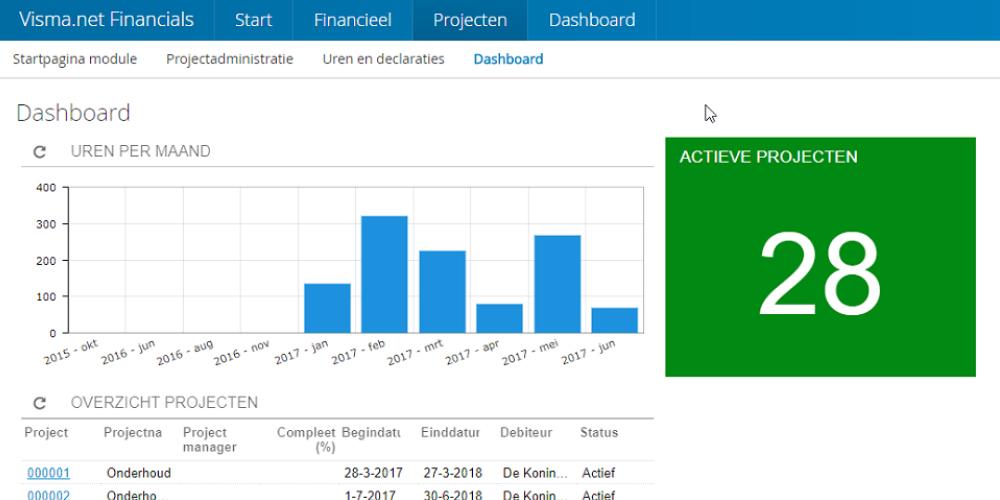 Visma.net Project Accounting: werkuren